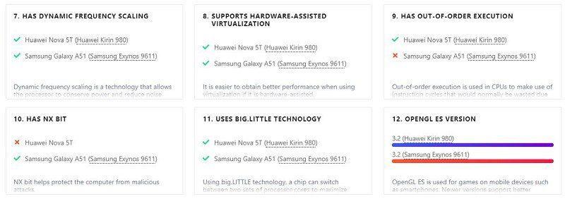 مقایسه گوشی Nova 5T و A51 از نظر عملکرد